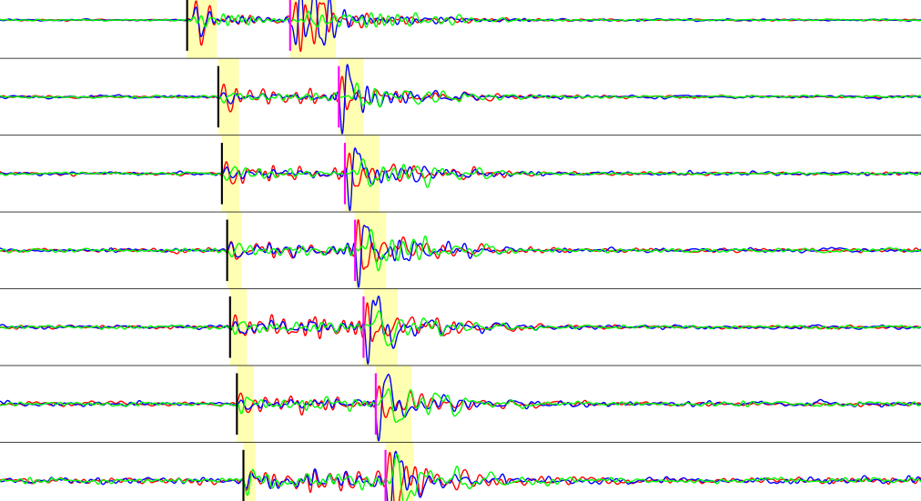 Recorded waveforms from a microseismic event
